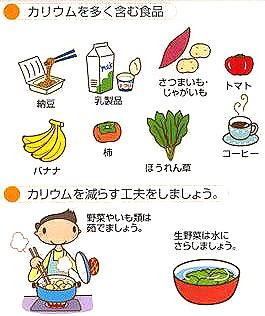 カリウム の 多い 食材